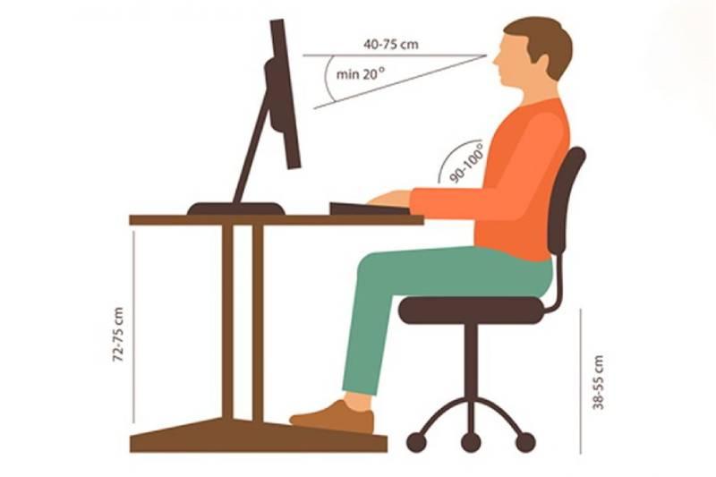Thư thế ngồi đúng cách và thoải mái nhất cho dân văn phòng