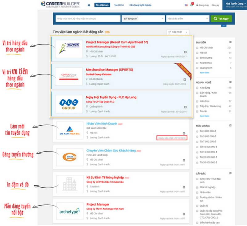 Careerbuilder - website giúp nhà tuyển dụng tìm kiếm nhân viên trình độ chuyên môn cao
