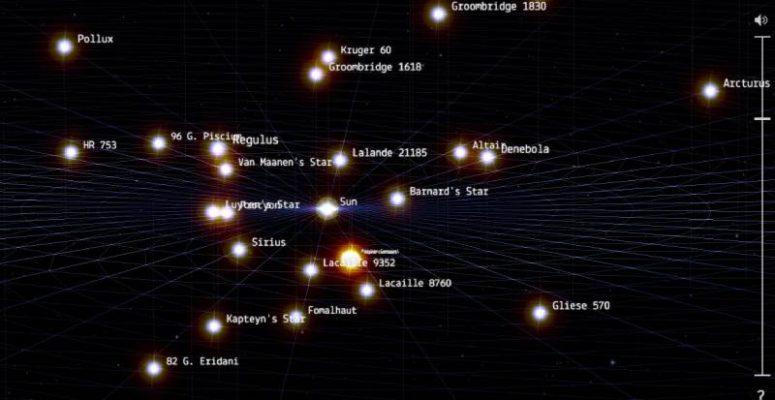 Khám phá 100.000 ngôi sao lân cận trái đất cực thú vij